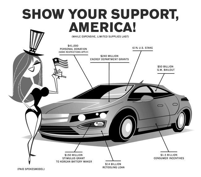 Obama Drives a Chevrolet Volt | The Blog on Obama: White House Dossier